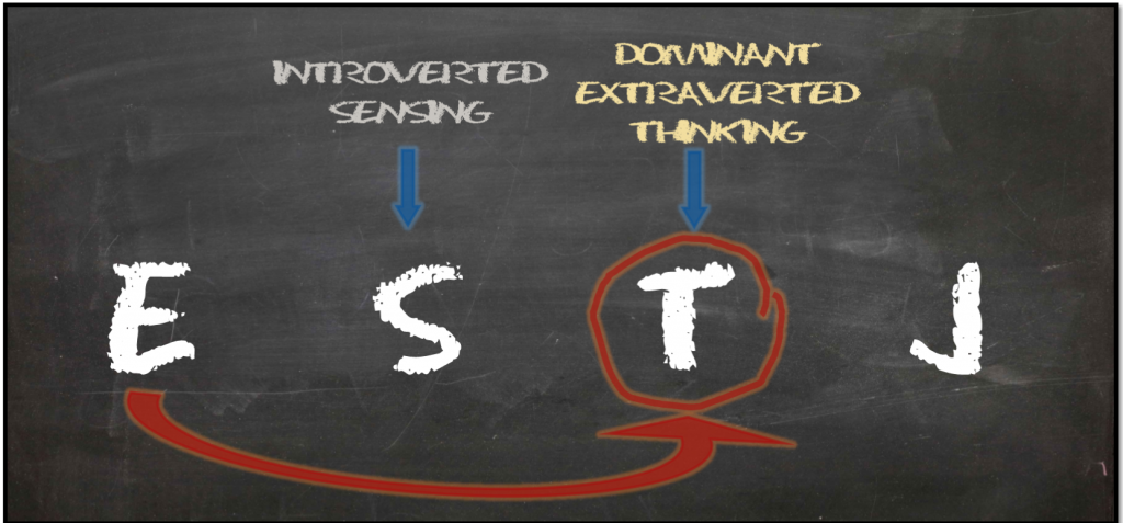 Dominant Extraverted Thinking ESTJ