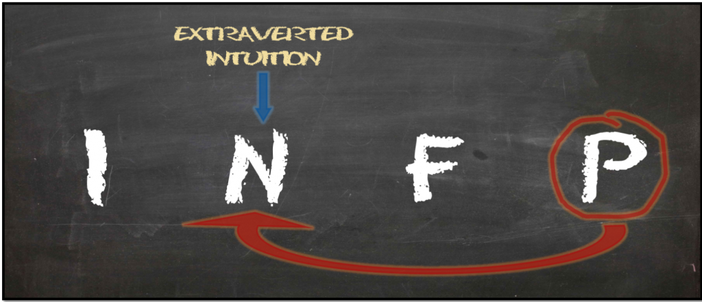 Extraverted Intuition INFP