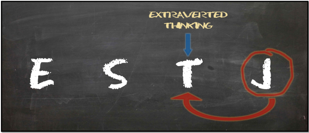 Extraverted Thinking ESTJ