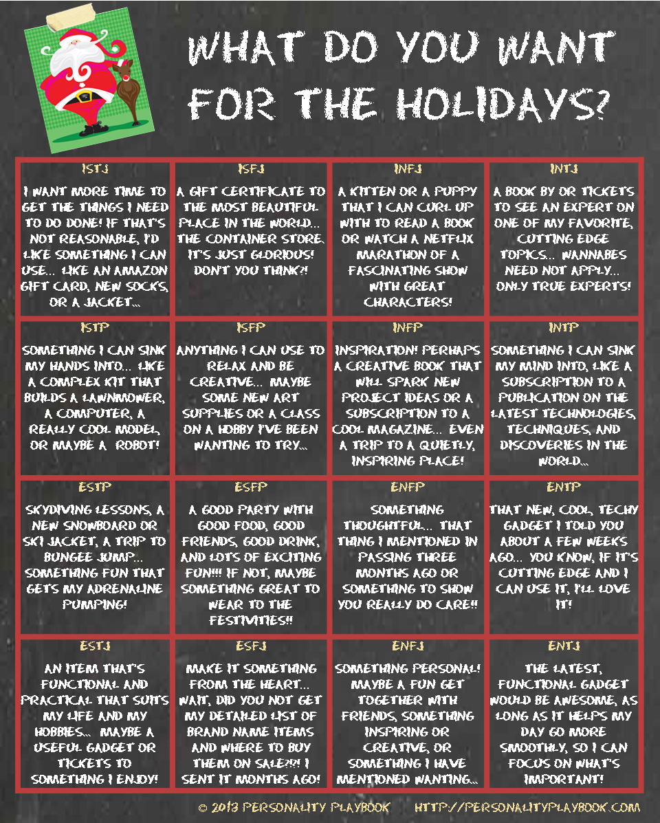 MBTI Holiday Gifts